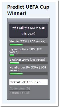 uefa cup scores